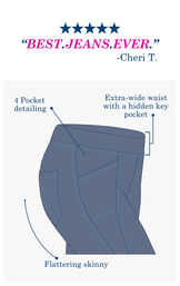 "Diagram of Skinny Freedom Jeans showcasing the 4 pocket detailing, extra-wide waist with a hidden key pocket and flattering skinny leg. Customer Quote: ''BEST.JEANS.EVER.''-Cheri T."" image number 4"